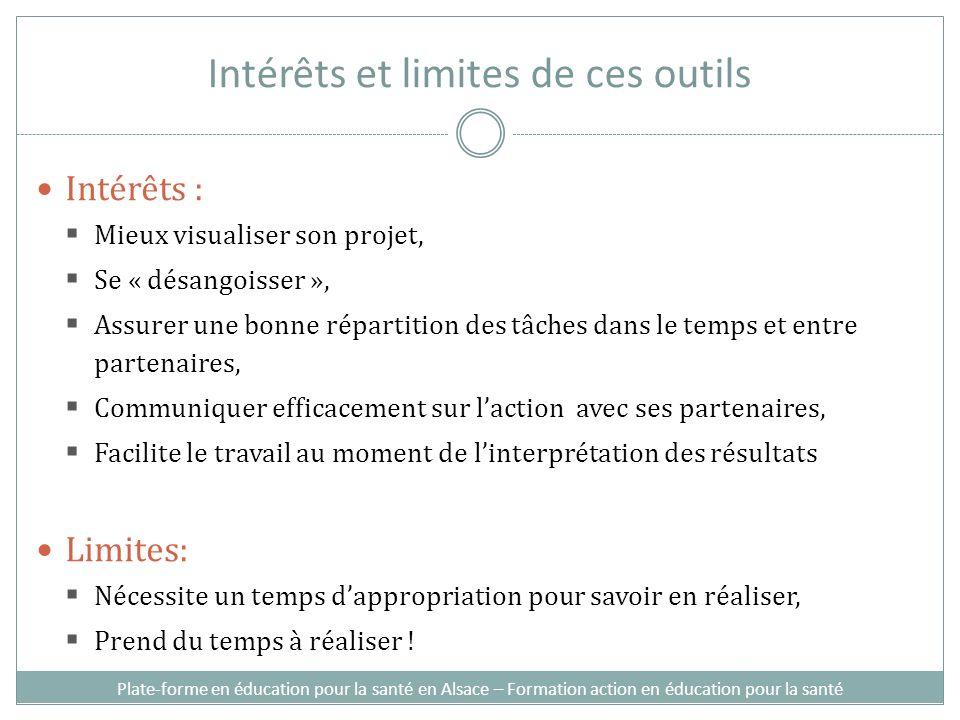 Intérêts : Mieux visualiser son projet, Se « désangoisser », Assurer une bonne répartition des tâches dans le temps et entre partenaires, Communiquer
