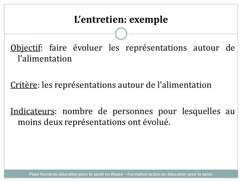 Lentretien: exemple Objectif: faire évoluer les représentations autour de lalimentation Critère: les représentations autour de lalimentation Indicateu