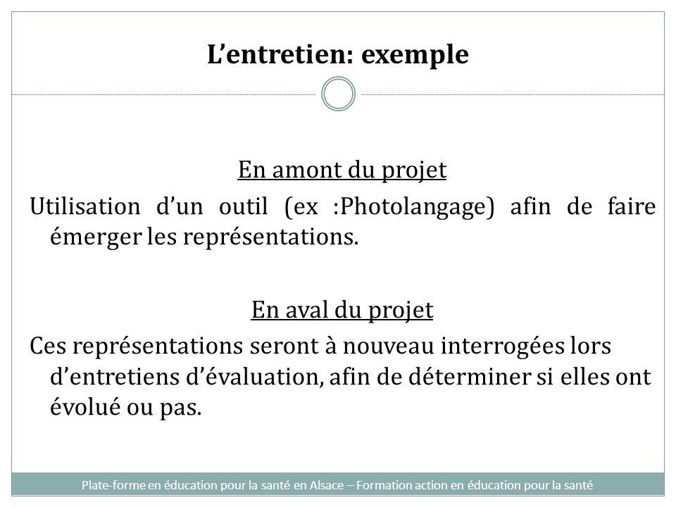 Lentretien: exemple En amont du projet Utilisation dun outil (ex :Photolangage) afin de faire émerger les représentations. En aval du projet Ces repré