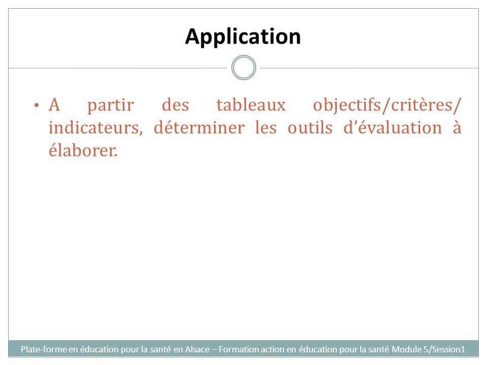 Application A partir des tableaux objectifs/critères/ indicateurs, déterminer les outils dévaluation à élaborer. Plate-forme en éducation pour la sant