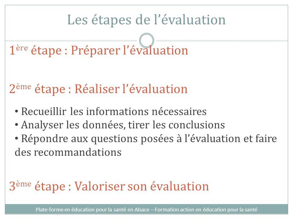 Les étapes de lévaluation Plate-forme en éducation pour la santé en Alsace – Formation action en éducation pour la santé 1 ère étape : Préparer lévalu