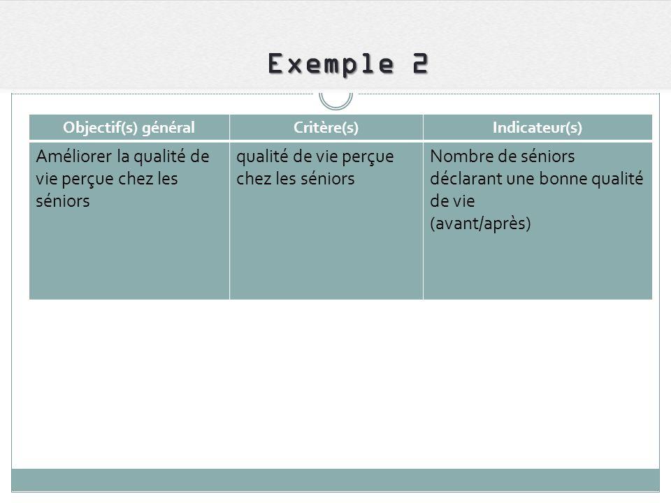 Exemple 2 Objectif(s) généralCritère(s)Indicateur(s) Améliorer la qualité de vie perçue chez les séniors qualité de vie perçue chez les séniors Nombre