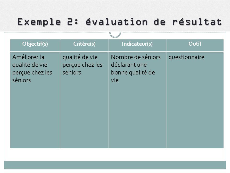 Exemple 2: évaluation de résultat Objectif(s)Critère(s)Indicateur(s)Outil Améliorer la qualité de vie perçue chez les séniors qualité de vie perçue ch