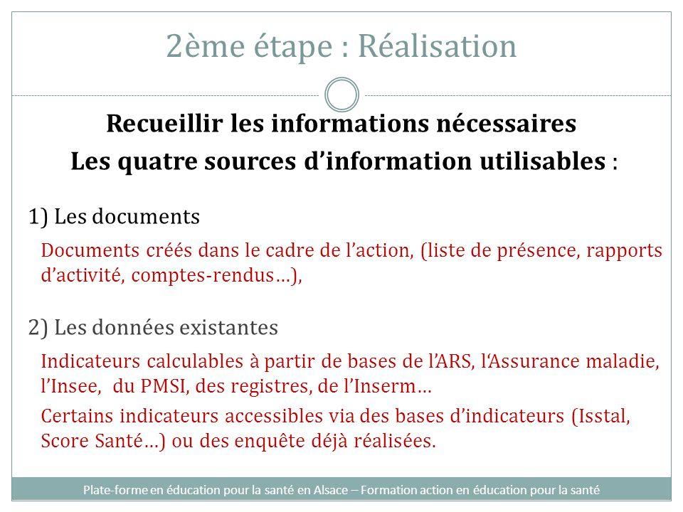 2ème étape : Réalisation Recueillir les informations nécessaires Les quatre sources dinformation utilisables : 1) Les documents Documents créés dans l