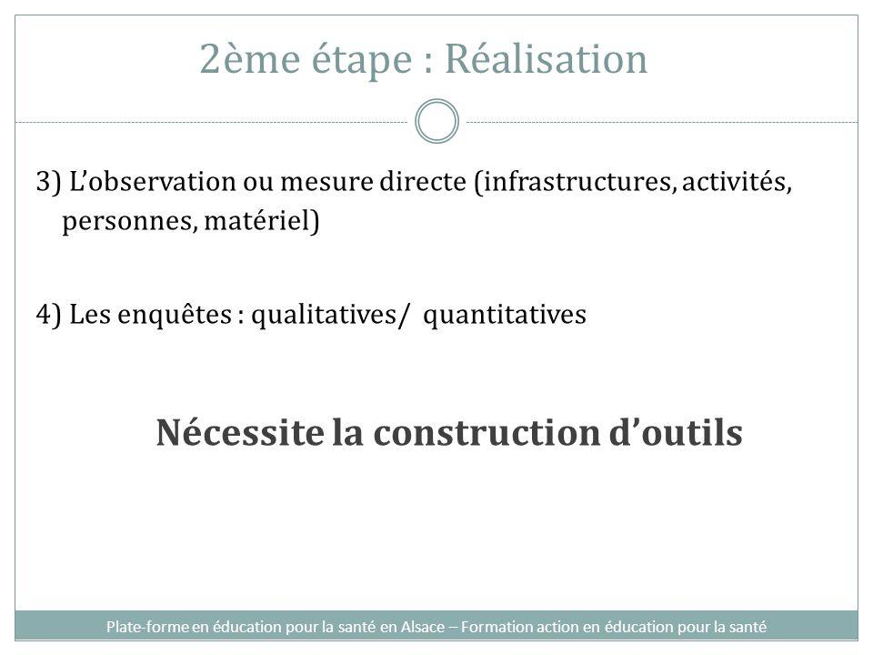 2ème étape : Réalisation 3) Lobservation ou mesure directe (infrastructures, activités, personnes, matériel) 4) Les enquêtes : qualitatives/ quantitat