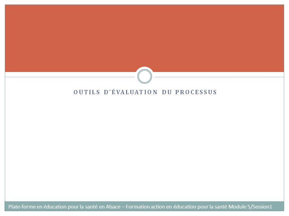 Outils dévaluation du processus = Outils de suivi 1 ère étape : Construction de ces outils : reprendre lensemble des indicateurs de processus et définir loutil de recueil des données Outil personnalisable: tableau, grille, fichier… 2ème étape :recueillir les données tout au long de la réalisation des activités Outils dévaluation du processus Plate-forme en éducation pour la santé en Alsace – Formation action en éducation pour la santé Module 5/Session1