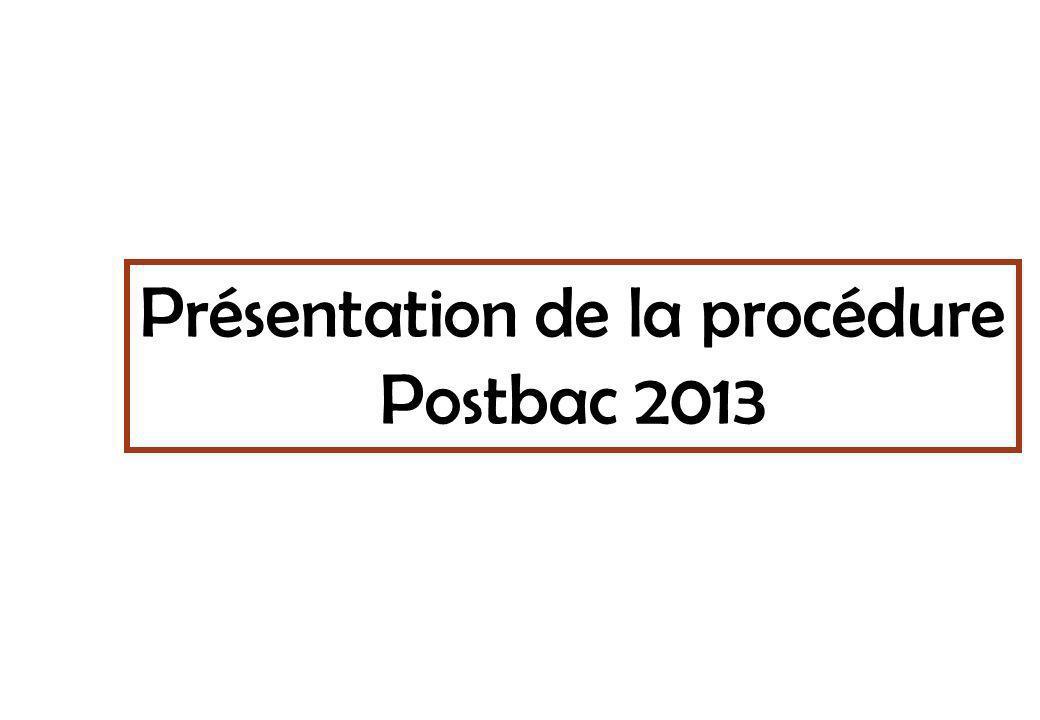 Présentation de la procédure Postbac 2013