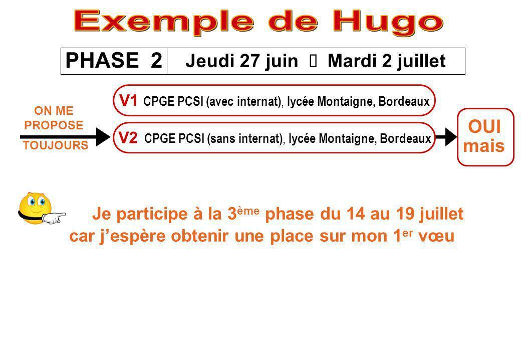 Je participe à la 3 ème phase du 14 au 19 juillet car jespère obtenir une place sur mon 1 er vœu OUI mais V1 CPGE PCSI (avec internat), lycée Montaign