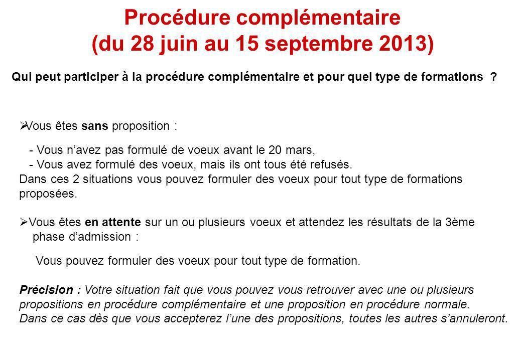 Procédure complémentaire (du 28 juin au 15 septembre 2013) Qui peut participer à la procédure complémentaire et pour quel type de formations ? Vous êt