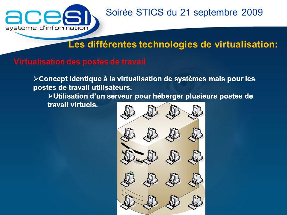 Les différentes technologies de virtualisation: Soirée STICS du 21 septembre 2009 Virtualisation des postes de travail Concept identique à la virtuali