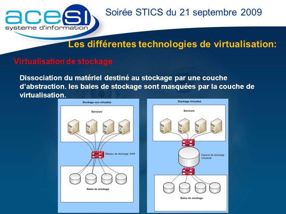 Les différentes technologies de virtualisation: Soirée STICS du 21 septembre 2009 Virtualisation de stockage Dissociation du matériel destiné au stock