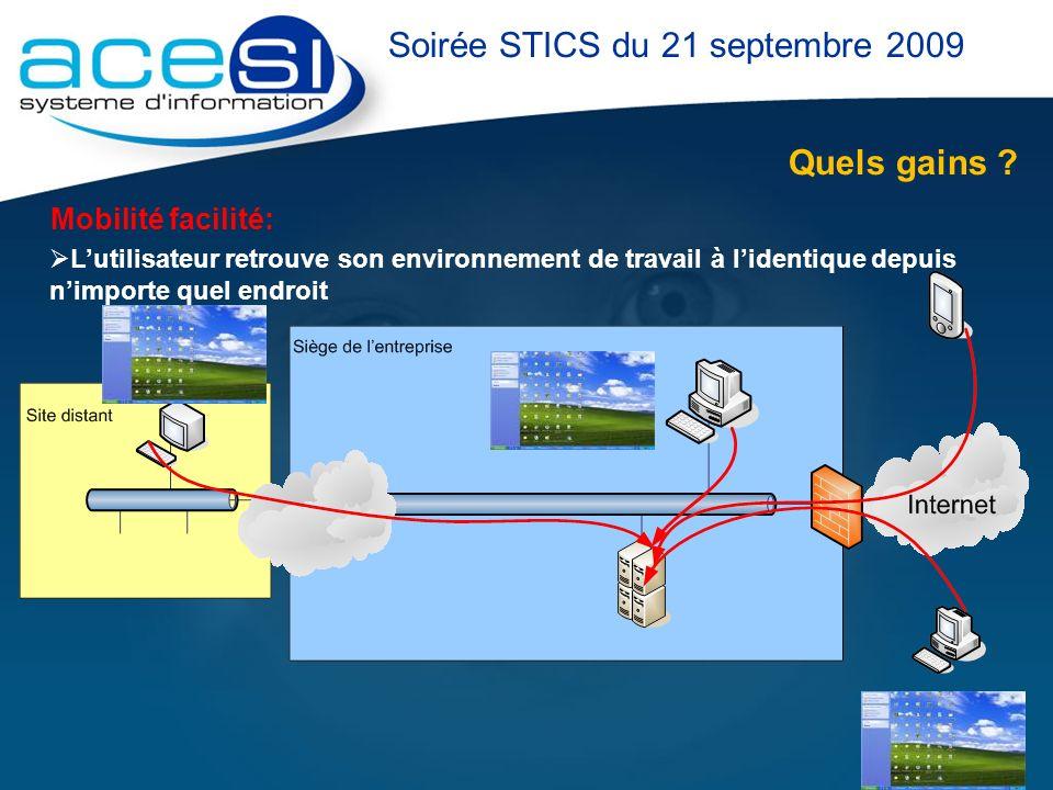 Quels gains ? Soirée STICS du 21 septembre 2009 Mobilité facilité: Lutilisateur retrouve son environnement de travail à lidentique depuis nimporte que