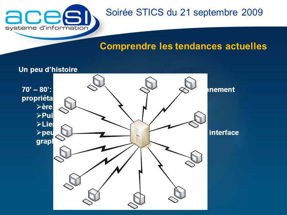 Comprendre les tendances actuelles Soirée STICS du 21 septembre 2009 Un peu dhistoire 70 – 80: Informatique très centralisée dans un environnement pro