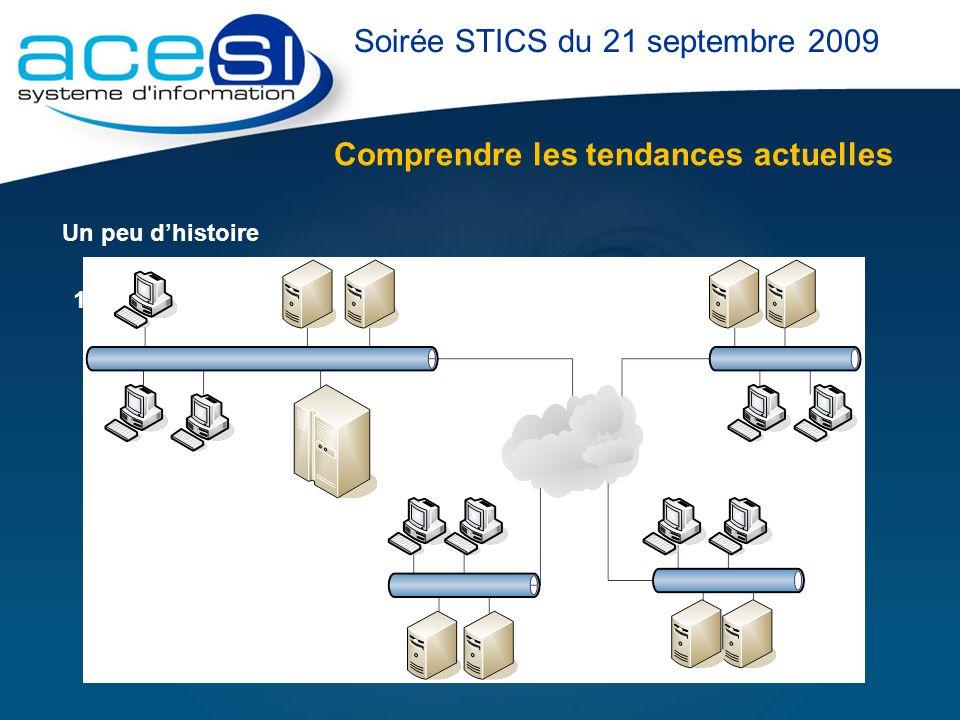 Comprendre les tendances actuelles Soirée STICS du 21 septembre 2009 Un peu dhistoire 1990 – 2000: Informatique décentralisée. ère de la micro-informa