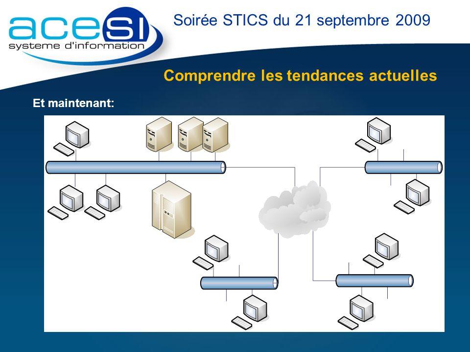 Comprendre les tendances actuelles Soirée STICS du 21 septembre 2009 Et maintenant: Les technologies permettent une consolidation du système dinformat