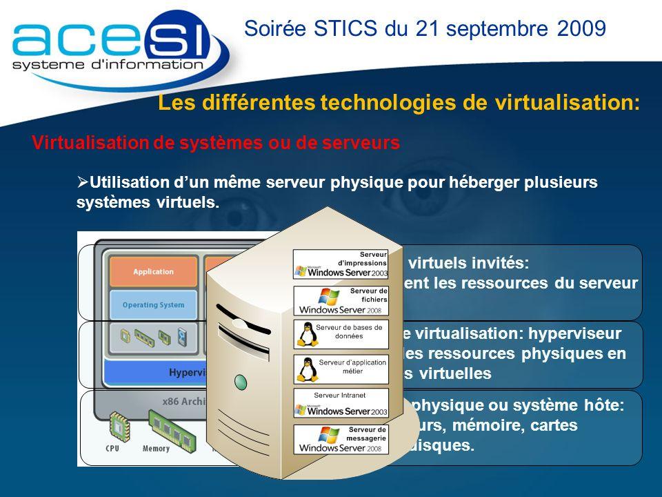 Les différentes technologies de virtualisation: Soirée STICS du 21 septembre 2009 Utilisation dun même serveur physique pour héberger plusieurs systèm