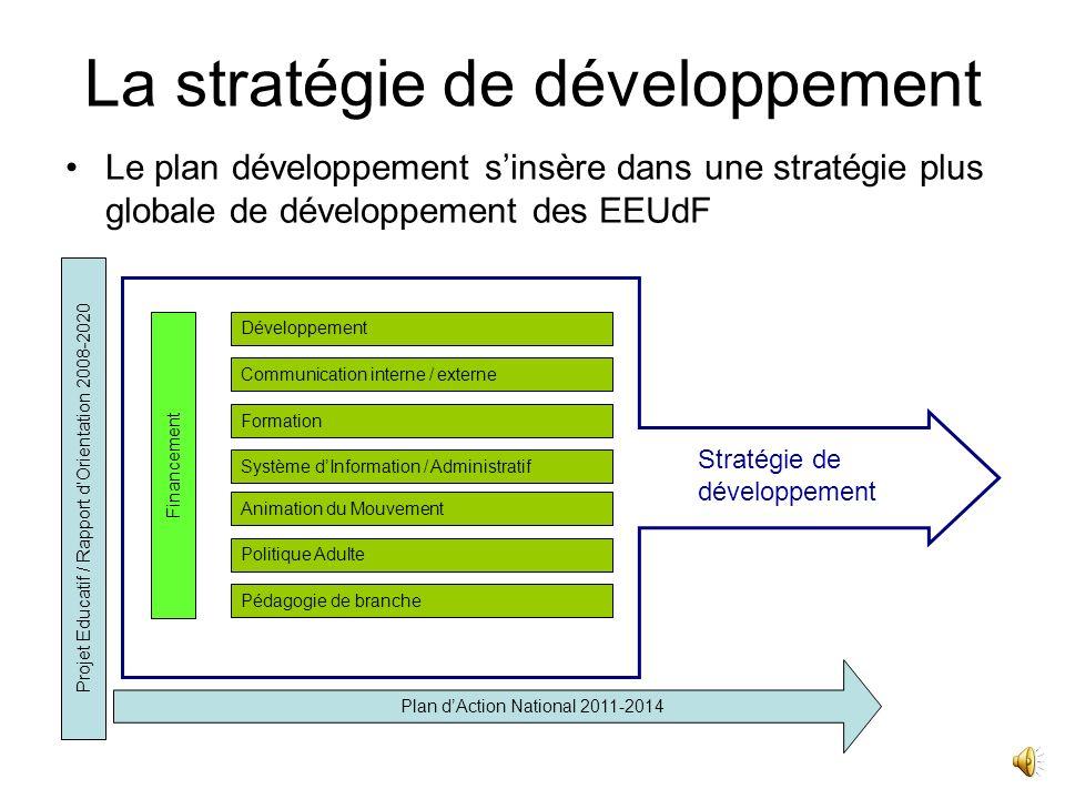 Plan développement 2012-2015 Un nouveau souffle… Monte le son !!