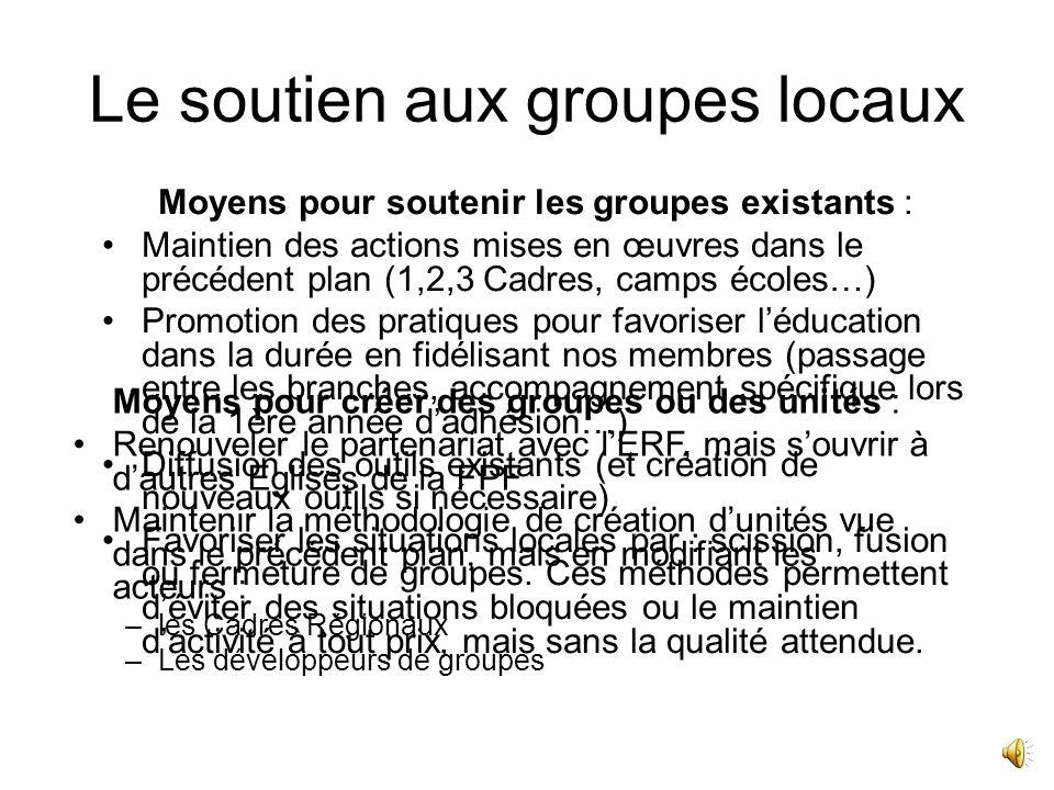 Le soutien aux groupes locaux Objectifs : Soutenir les groupes existants Création dunités et de Groupes Locaux