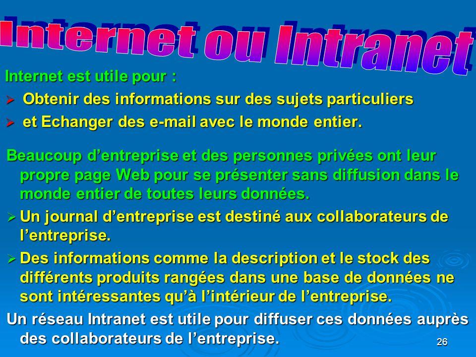 26 Internet est utile pour : Obtenir des informations sur des sujets particuliers Obtenir des informations sur des sujets particuliers et Echanger des e-mail avec le monde entier.