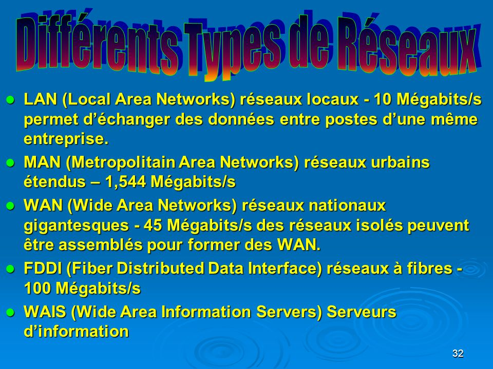 32 l LAN (Local Area Networks) réseaux locaux - 10 Mégabits/s permet déchanger des données entre postes dune même entreprise.