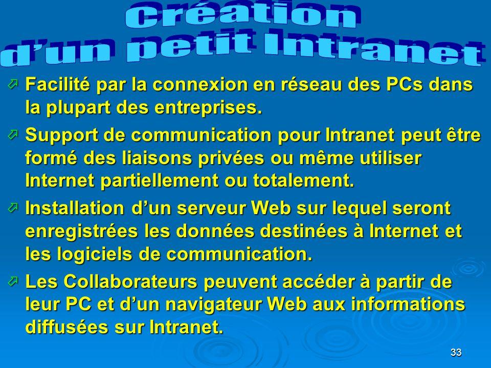33 Facilité par la connexion en réseau des PCs dans la plupart des entreprises.