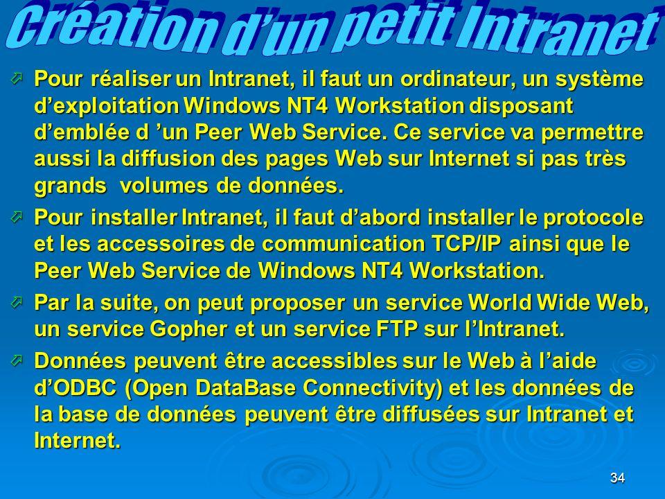 34 Pour réaliser un Intranet, il faut un ordinateur, un système dexploitation Windows NT4 Workstation disposant demblée d un Peer Web Service.