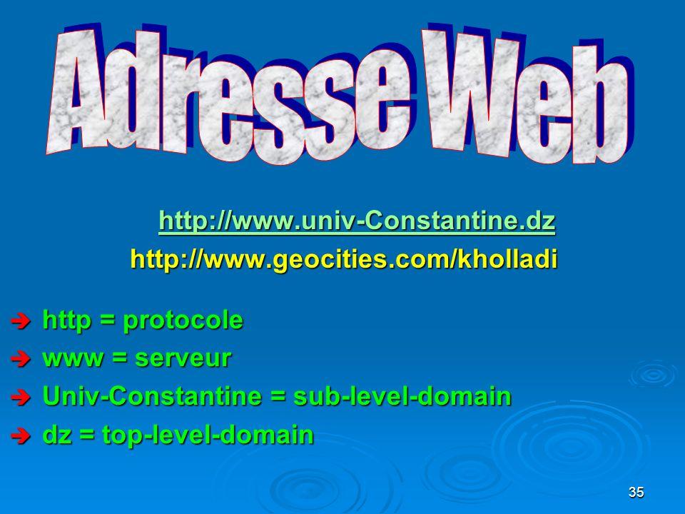 35 http://www.univ-Constantine.dz http://www.geocities.com/kholladi http = protocole http = protocole www = serveur www = serveur Univ-Constantine = sub-level-domain Univ-Constantine = sub-level-domain dz = top-level-domain dz = top-level-domain