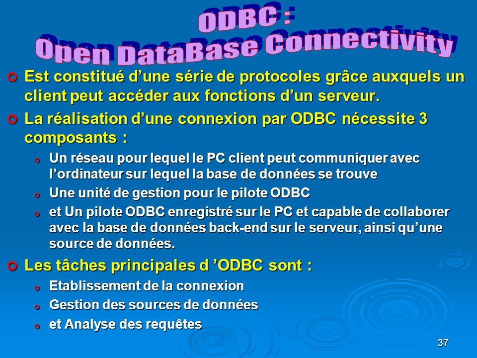37 Est constitué dune série de protocoles grâce auxquels un client peut accéder aux fonctions dun serveur.
