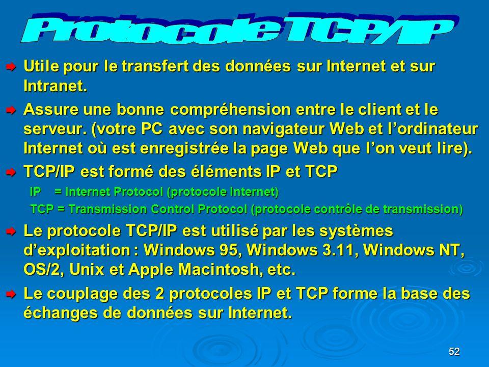 52 Utile pour le transfert des données sur Internet et sur Intranet.