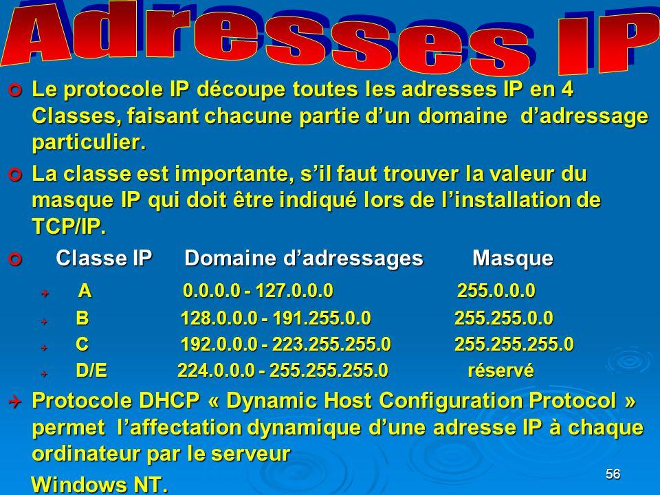 56 Le protocole IP découpe toutes les adresses IP en 4 Classes, faisant chacune partie dun domaine dadressage particulier.