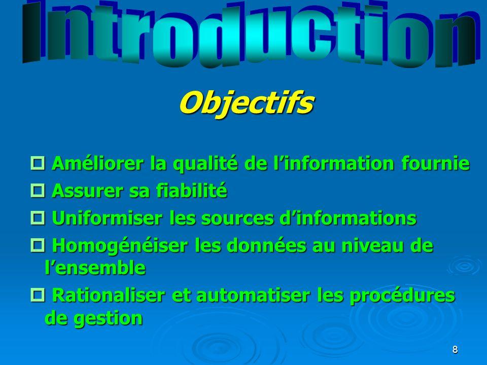 8 Objectifs p Améliorer la qualité de linformation fournie p Assurer sa fiabilité p Uniformiser les sources dinformations p Homogénéiser les données au niveau de lensemble p Rationaliser et automatiser les procédures de gestion