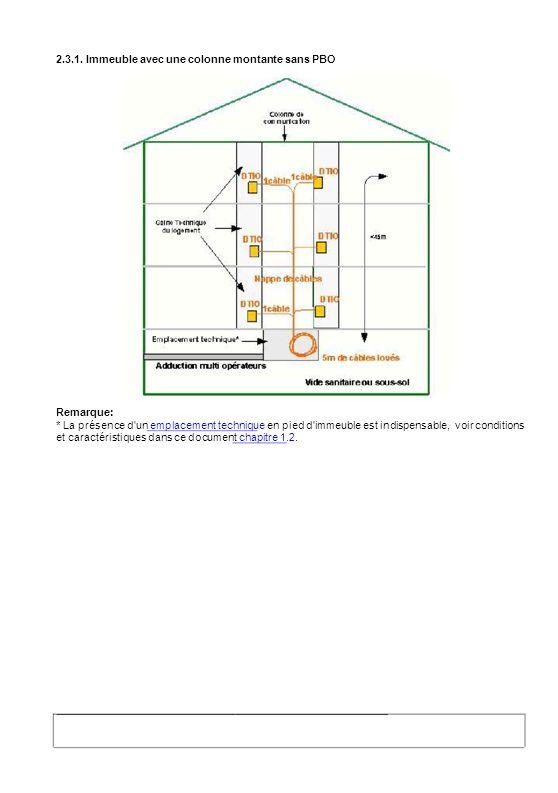2.3.1. Immeuble avec une colonne montante sans PBO Remarque: * La présence d'un emplacement technique en pied d'immeuble est indispensable, voir condi