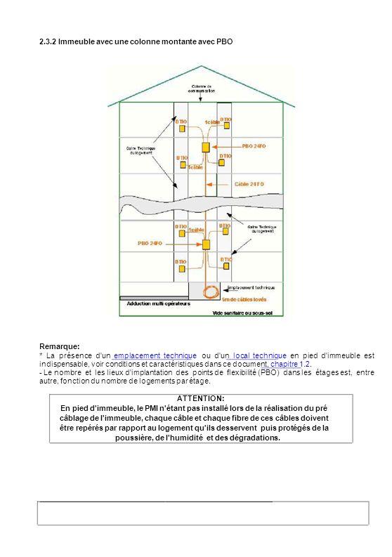 2.3.2 Immeuble avec une colonne montante avec PBO Remarque: * La présence d'un emplacement technique ou d'un local technique en pied d'immeuble est in