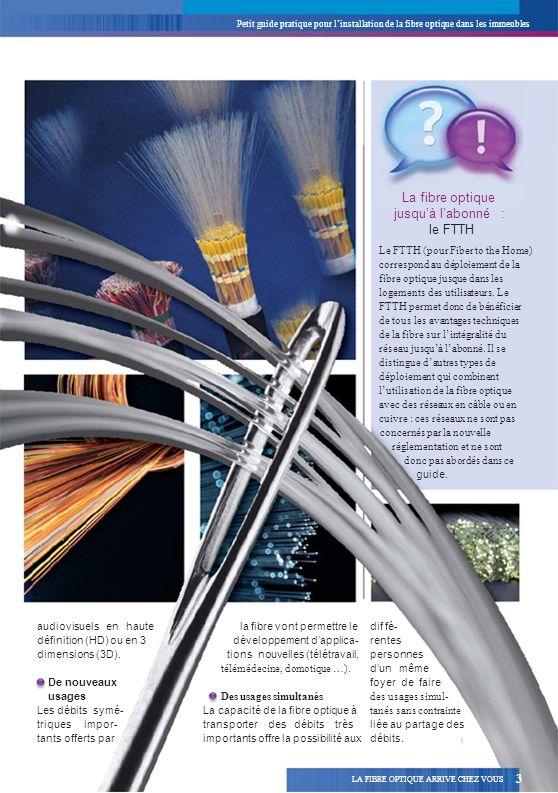 Petit guide pratique pour linstallation de la fibre optique dans les immeubles La fibre optique jusquà labonné : le FTTH Le FTTH (pour Fiber to the Ho