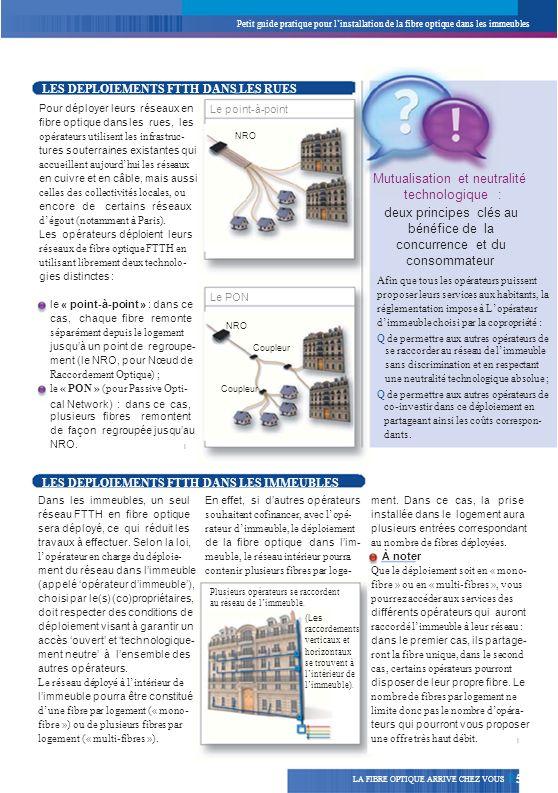 Petit guide pratique pour linstallation de la fibre optique dans les immeubles LES DEPLOIEMENTS FTTH DANS LES RUES Pour déployer leurs réseaux en fibr