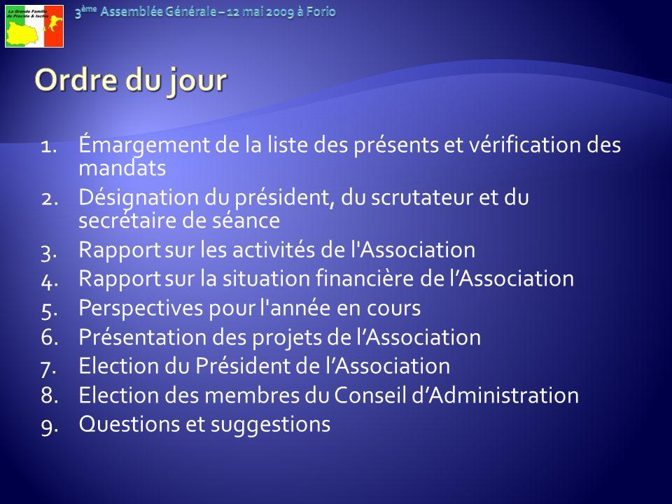 1.Émargement de la liste des présents et vérification des mandats 2.Désignation du président, du scrutateur et du secrétaire de séance 3.Rapport sur l