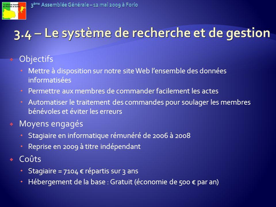 Objectifs Mettre à disposition sur notre site Web lensemble des données informatisées Permettre aux membres de commander facilement les actes Automati