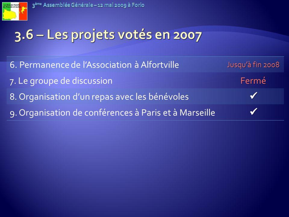 6. Permanence de lAssociation à Alfortville Jusquà fin 2008 7. Le groupe de discussionFermé 8. Organisation dun repas avec les bénévoles 9. Organisati