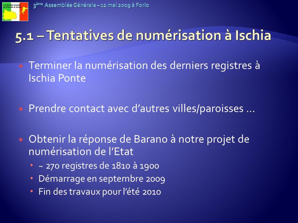 Terminer la numérisation des derniers registres à Ischia Ponte Prendre contact avec dautres villes/paroisses … Obtenir la réponse de Barano à notre pr
