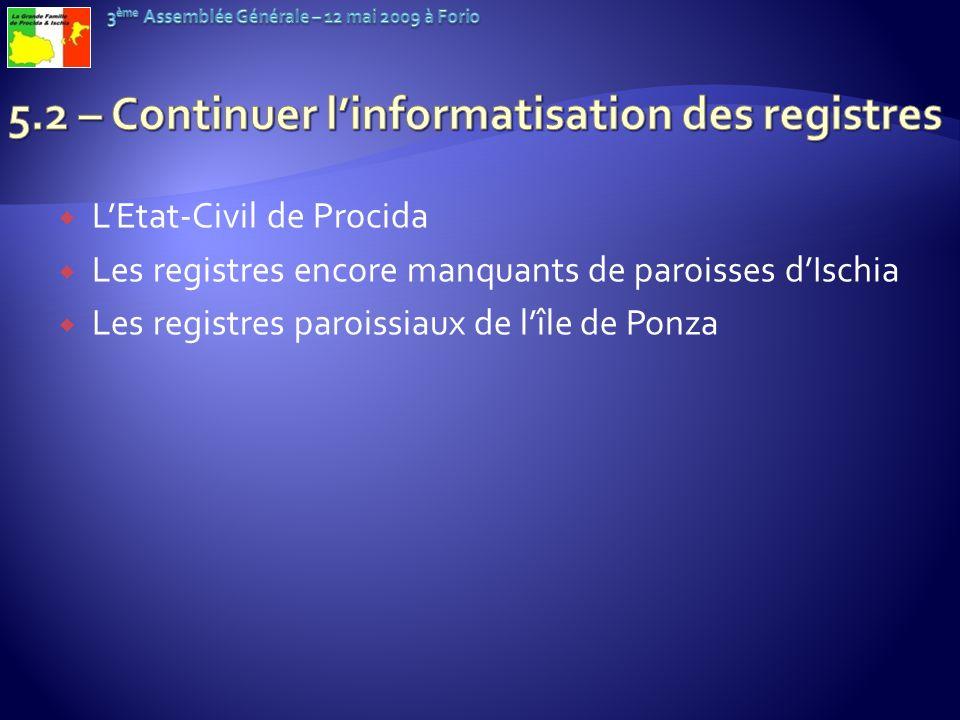 LEtat-Civil de Procida Les registres encore manquants de paroisses dIschia Les registres paroissiaux de lîle de Ponza