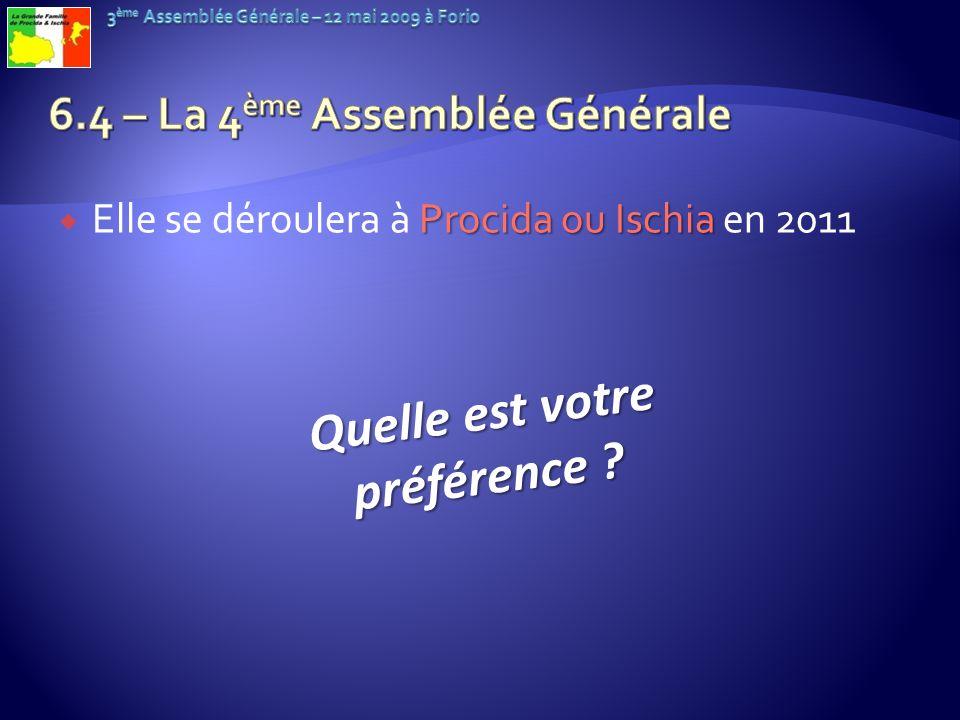 Procida ou Ischia Elle se déroulera à Procida ou Ischia en 2011 Quelle est votre préférence ?