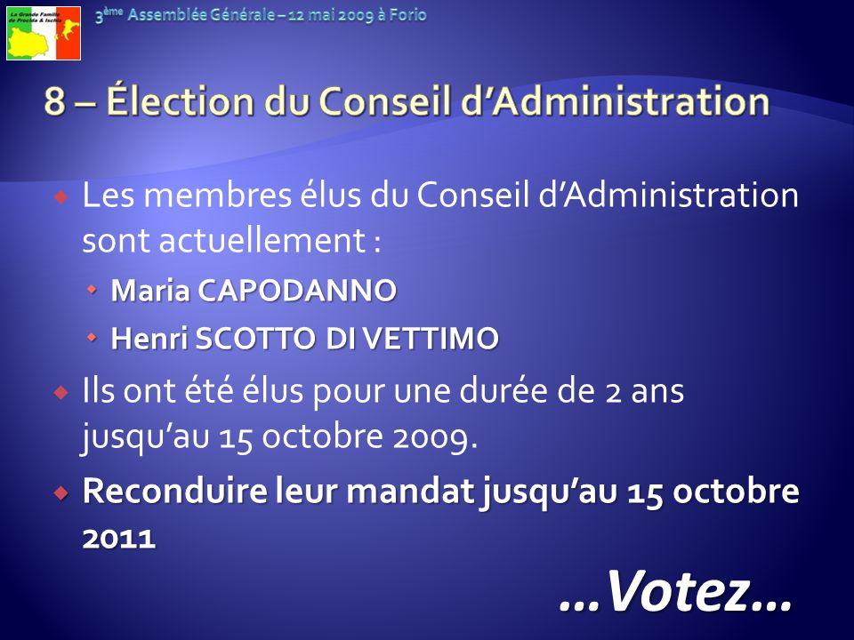 Les membres élus du Conseil dAdministration sont actuellement : Maria CAPODANNO Maria CAPODANNO Henri SCOTTO DI VETTIMO Henri SCOTTO DI VETTIMO Ils on