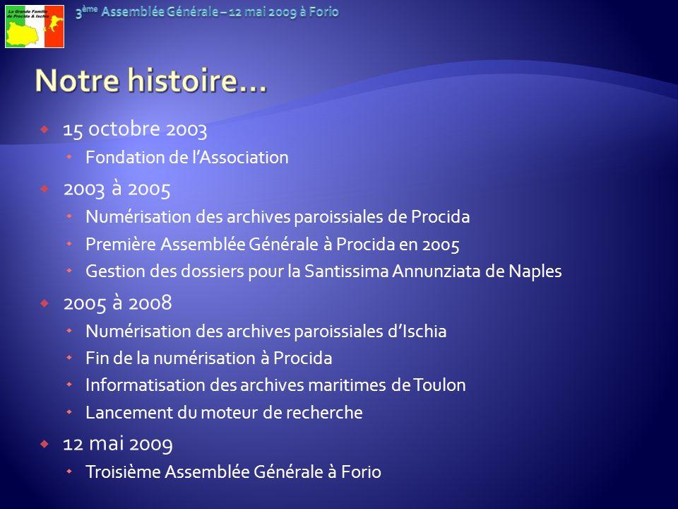 15 octobre 2003 Fondation de lAssociation 2003 à 2005 Numérisation des archives paroissiales de Procida Première Assemblée Générale à Procida en 2005