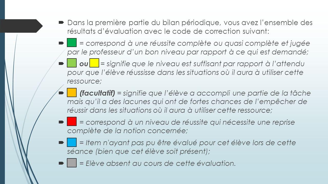 Dans la première partie du bilan périodique, vous avez lensemble des résultats dévaluation avec le code de correction suivant: = correspond à une réus