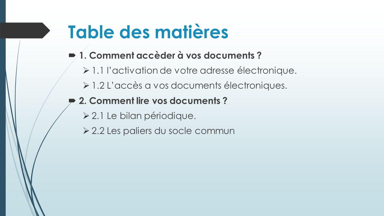 Table des matières 1. Comment accèder à vos documents ? 1.1 lactivation de votre adresse électronique. 1.2 Laccès a vos documents électroniques. 2. Co