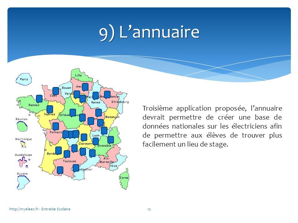 http://myeleec.fr - Entraide Scolaire12 9) Lannuaire Troisième application proposée, lannuaire devrait permettre de créer une base de données national