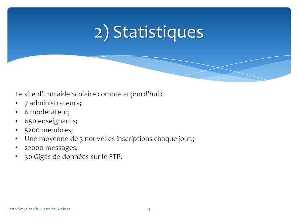 2) Statistiques Le site dEntraide Scolaire compte aujourdhui : 7 administrateurs; 6 modérateur; 650 enseignants; 5200 membres; Une moyenne de 3 nouvel