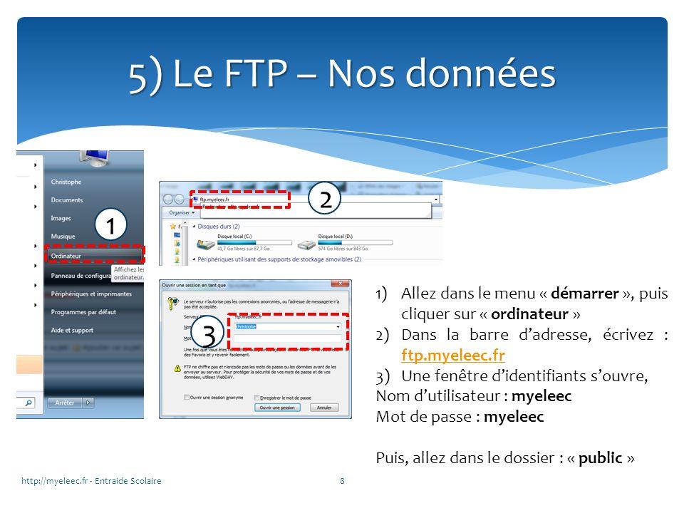 http://myeleec.fr - Entraide Scolaire8 5) Le FTP – Nos données 1)Allez dans le menu « démarrer », puis cliquer sur « ordinateur » 2)Dans la barre dadr