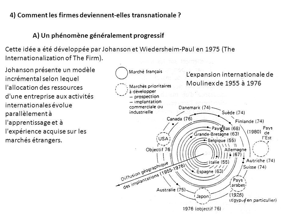 4) Comment les firmes deviennent-elles transnationale ? A) Un phénomène généralement progressif Cette idée a été développée par Johanson et Wiedershei