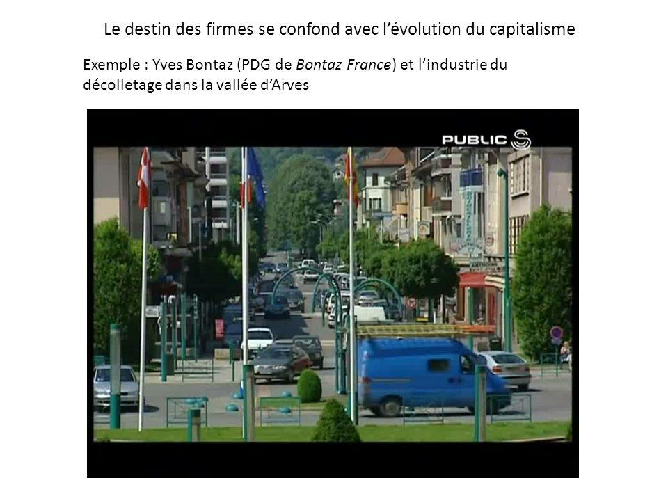 Le destin des firmes se confond avec lévolution du capitalisme Exemple : Yves Bontaz (PDG de Bontaz France) et lindustrie du décolletage dans la vallé